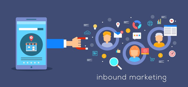 The Rise Of B2B Inbound Marketing