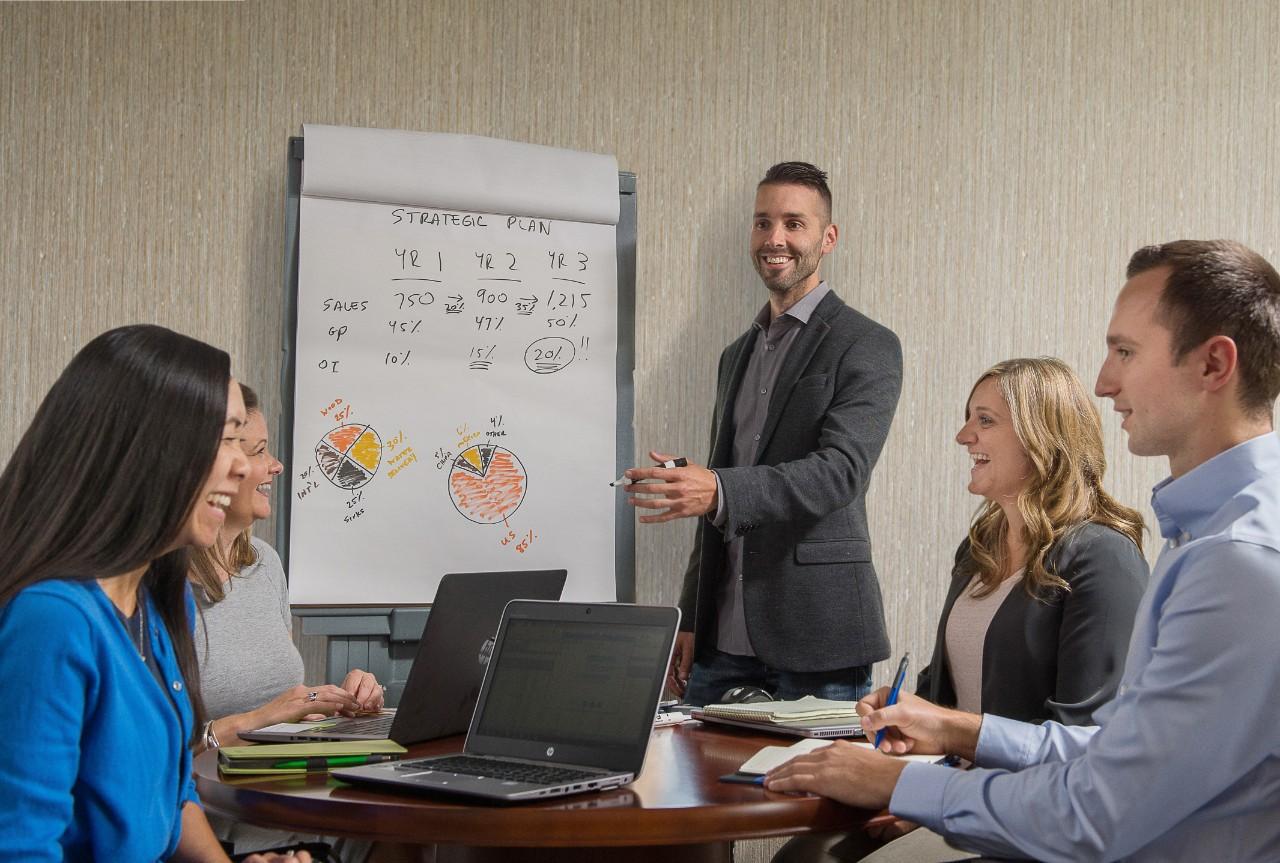 Info on Corporate Finance Careers